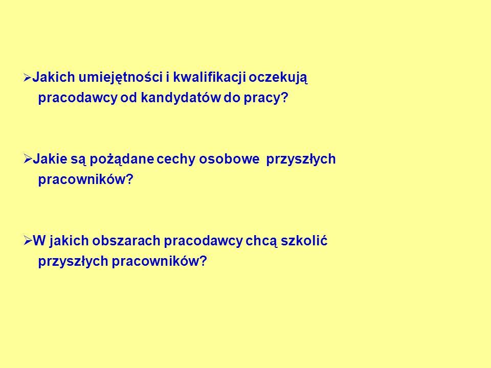 OBSZAR PIERWSZY: wiadomości i umiejętności właściwe dla kwalifikacji w danym zawodzie (wiedza teoretyczna).