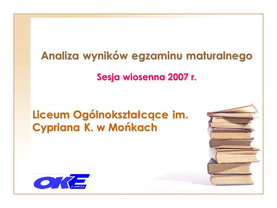 Analiza wyników egzaminu maturalnego Sesja wiosenna 2007 r. Liceum Ogólnokształcące im. Cypriana K. w Mońkach