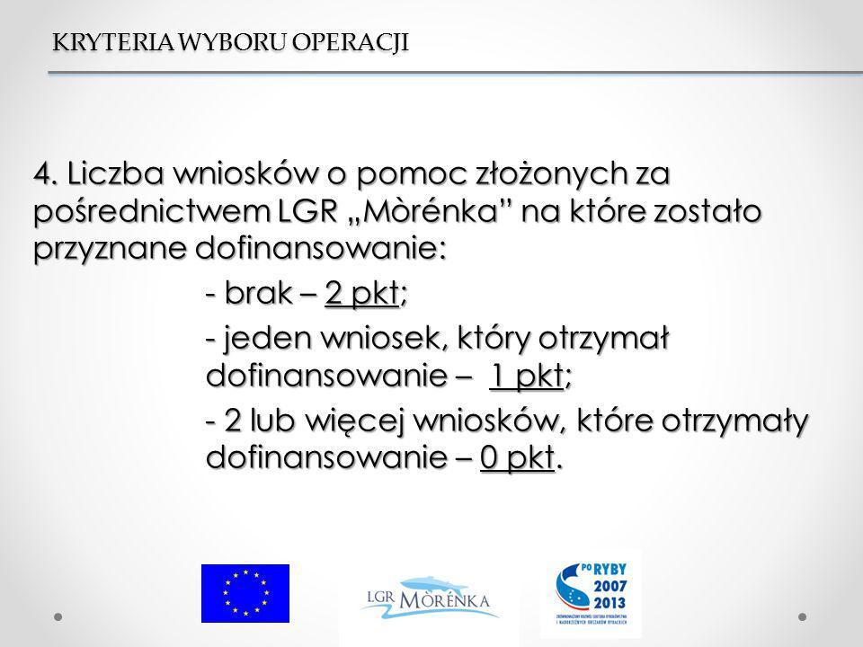 4. Liczba wniosków o pomoc złożonych za pośrednictwem LGR Mòrénka na które zostało przyznane dofinansowanie: - brak – 2 pkt; - jeden wniosek, który ot