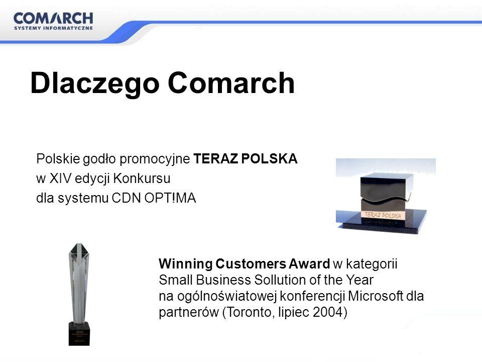 EURO LEADER 2004 - produkcja oprogramowania LEADER RYNKU 2004 – Najlepsza w Polsce firma w zakresie produkcji oprogramowania komputerowego (maj 2004) Wyróżnienie Srebrny Laur Małopolski (październik 2002 r.) Tytuł LIDER PRZEDSIĘBIORCZOŚCI (jedyna firma technologiczna, listopad 2001 r.) Dlaczego Comarch?