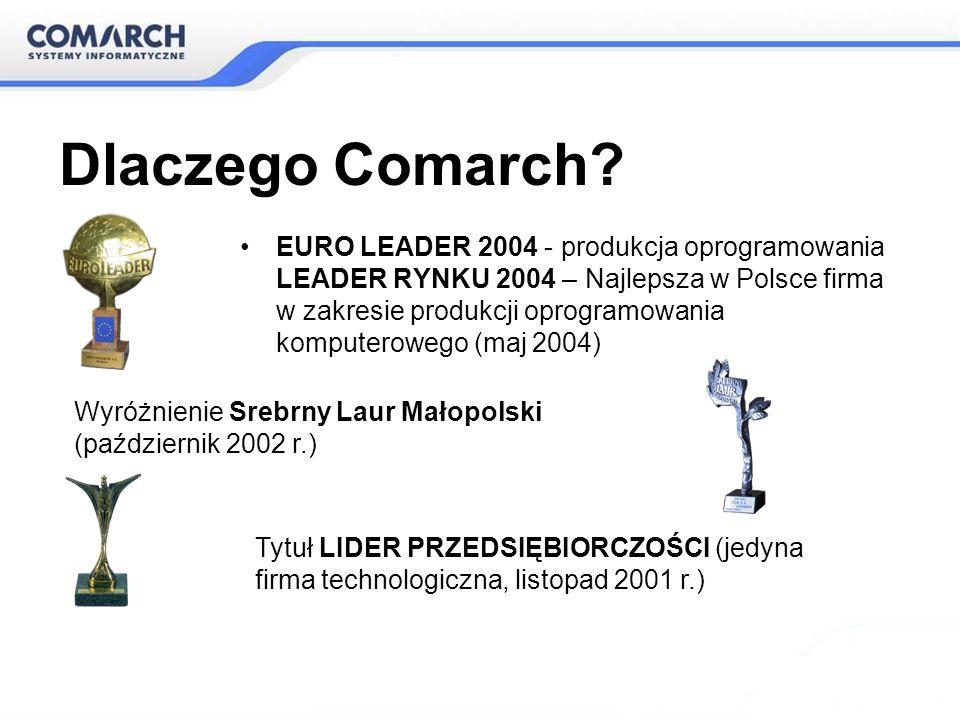 Profesjonalna obsługa przed i po sprzedaży realizowana w Ogólnopolskiej Sieci Partnerów Comarch (sprzedaż, wdrożenia, szkolenia) WARSZAWA KRAKÓW WROCŁAW POZNAŃ GDAŃSK Dlaczego Comarch?