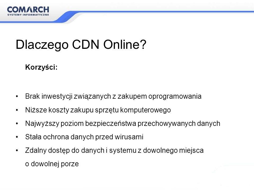 Dla kogo CDN Online.