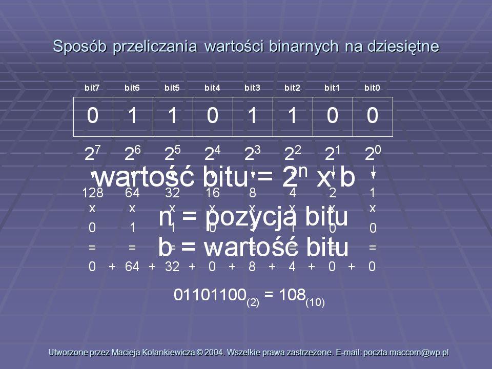 Sposób przeliczania wartości binarnych na dziesiętne Utworzone przez Macieja Kolankiewicza © 2004. Wszelkie prawa zastrzeżone. E-mail: poczta.maccom@w