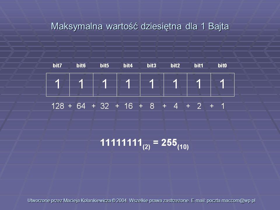 Maksymalna wartość dziesiętna dla 1 Bajta Utworzone przez Macieja Kolankiewicza © 2004.