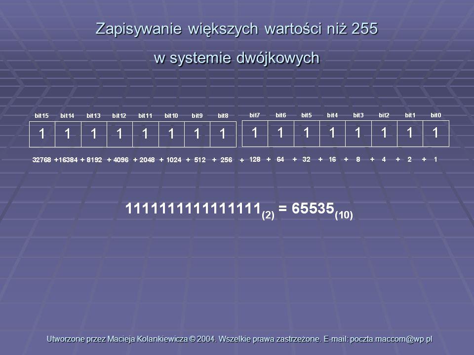 Zapisywanie większych wartości niż 255 w systemie dwójkowych Utworzone przez Macieja Kolankiewicza © 2004. Wszelkie prawa zastrzeżone. E-mail: poczta.