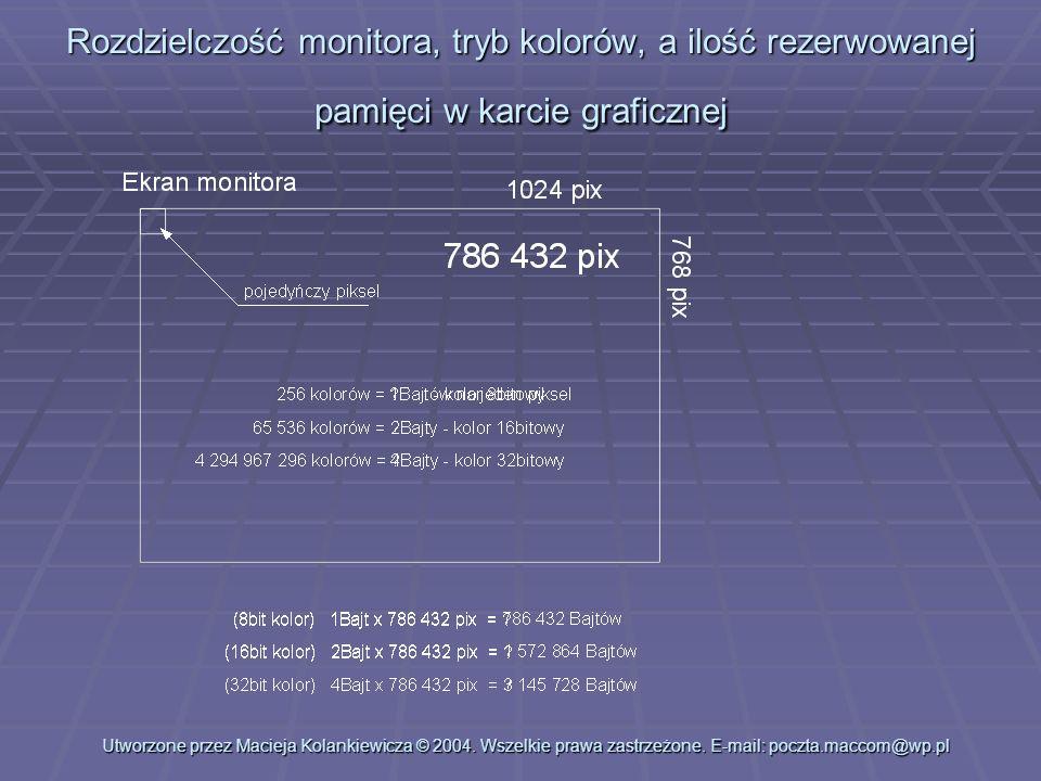 Rozdzielczość monitora, tryb kolorów, a ilość rezerwowanej pamięci w karcie graficznej Utworzone przez Macieja Kolankiewicza © 2004. Wszelkie prawa za