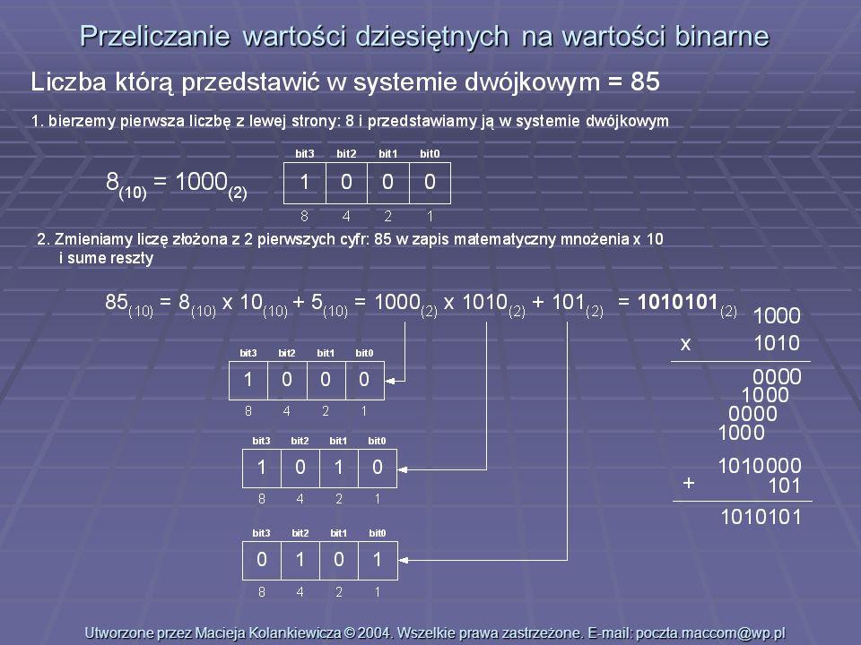 Przeliczanie wartości dziesiętnych na wartości binarne Utworzone przez Macieja Kolankiewicza © 2004.