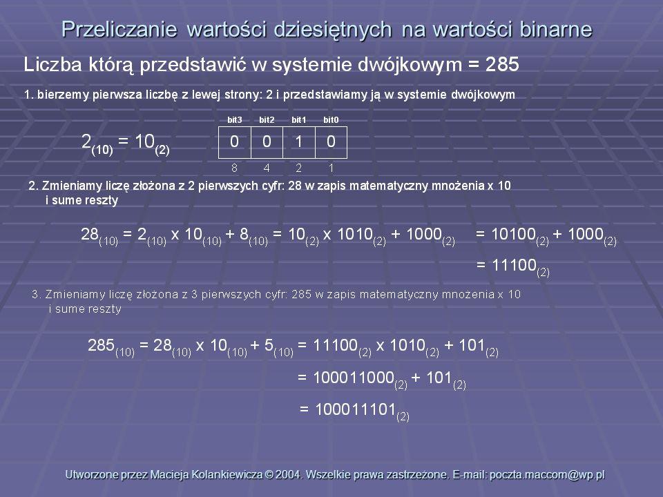 Przeliczanie wartości dziesiętnych na wartości binarne Utworzone przez Macieja Kolankiewicza © 2004. Wszelkie prawa zastrzeżone. E-mail: poczta.maccom