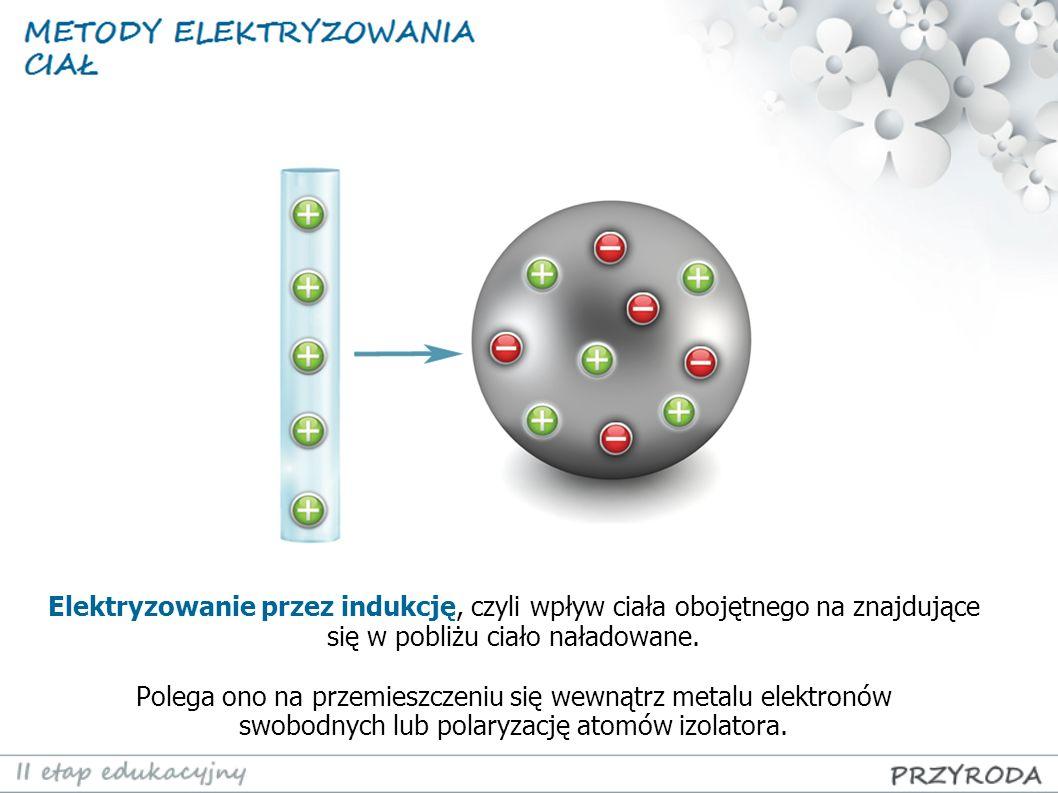 Elektryzowanie przez indukcję, czyli wpływ ciała obojętnego na znajdujące się w pobliżu ciało naładowane. Polega ono na przemieszczeniu się wewnątrz m