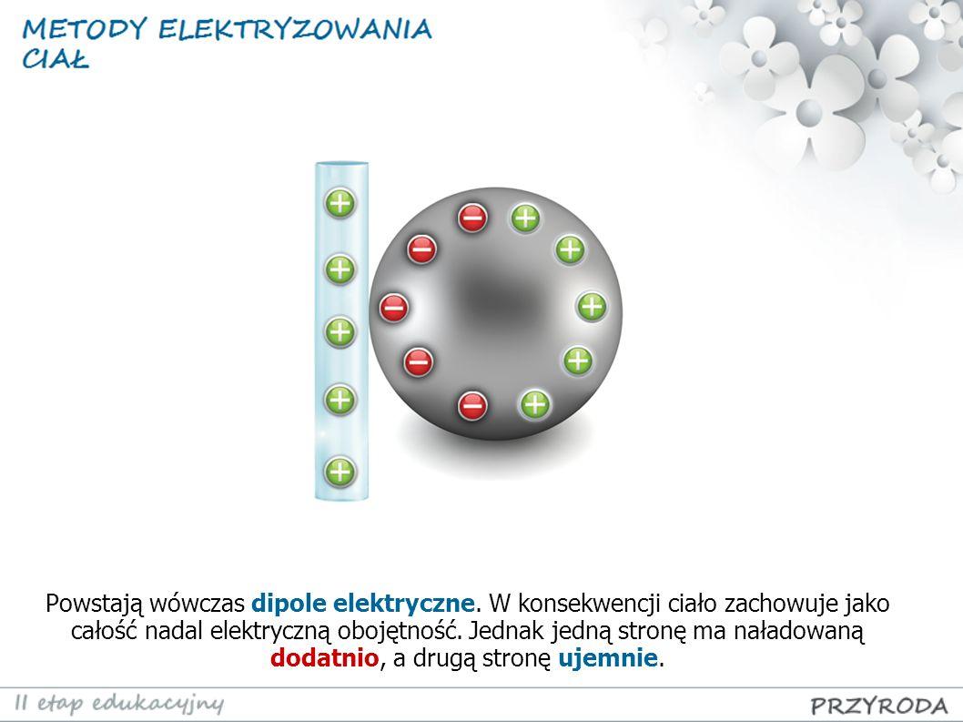 Powstają wówczas dipole elektryczne. W konsekwencji ciało zachowuje jako całość nadal elektryczną obojętność. Jednak jedną stronę ma naładowaną dodatn