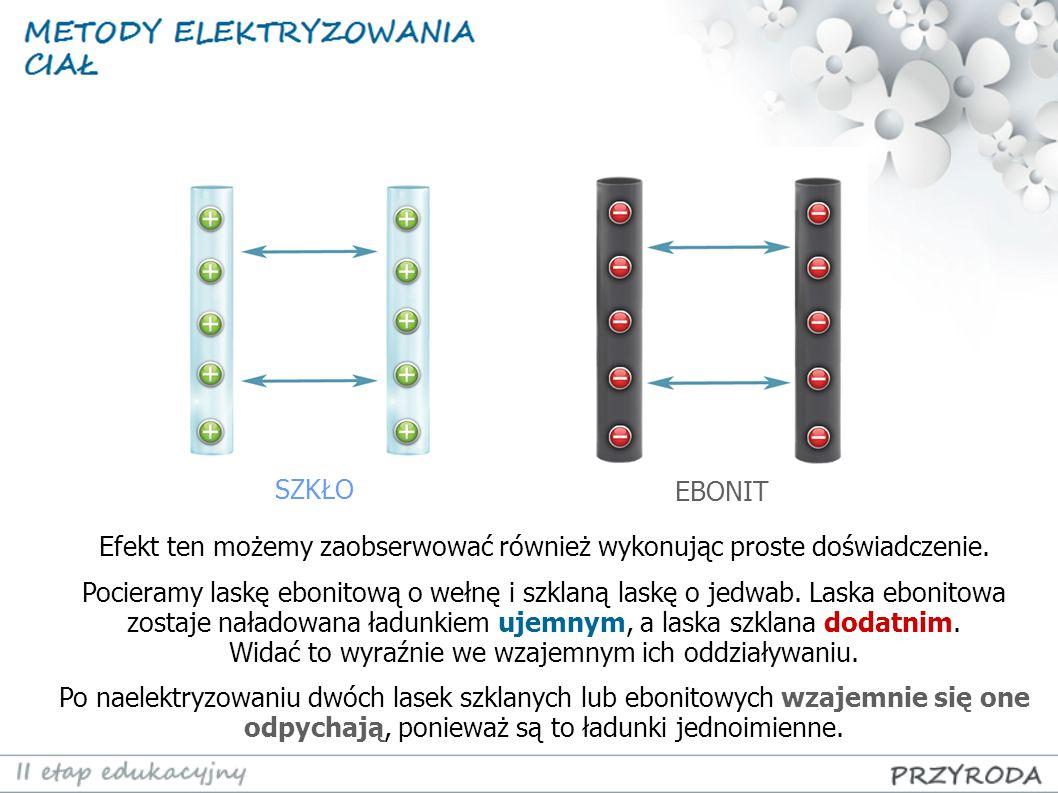 Natomiast naelektryzowana laska szklana z naelektryzowaną laską ebonitową wzajemnie się przyciągają, ponieważ ładunki różnoimienne przyciągają się.