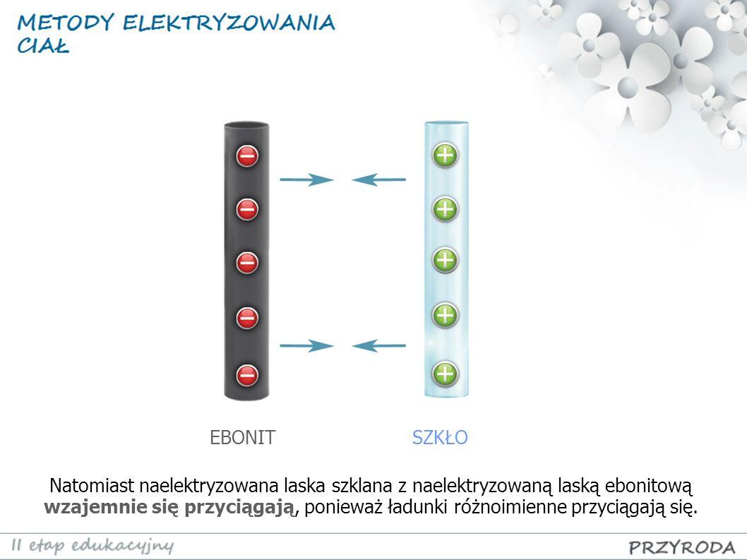 Natomiast naelektryzowana laska szklana z naelektryzowaną laską ebonitową wzajemnie się przyciągają, ponieważ ładunki różnoimienne przyciągają się. SZ