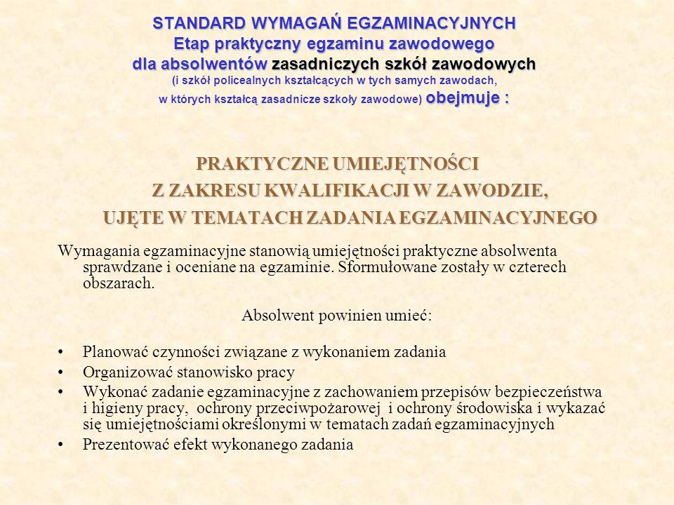 STANDARD WYMAGAŃ EGZAMINACYJNYCH Etap praktyczny egzaminu zawodowego dla absolwentów zasadniczych szkół zawodowych obejmuje : STANDARD WYMAGAŃ EGZAMIN