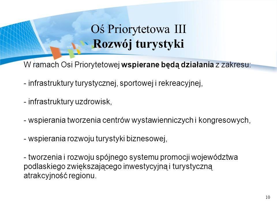 10 Oś Priorytetowa III Rozwój turystyki W ramach Osi Priorytetowej wspierane będą działania z zakresu: - infrastruktury turystycznej, sportowej i rekreacyjnej, - infrastruktury uzdrowisk, - wspierania tworzenia centrów wystawienniczych i kongresowych, - wspierania rozwoju turystyki biznesowej, - tworzenia i rozwoju spójnego systemu promocji województwa podlaskiego zwiększającego inwestycyjną i turystyczną atrakcyjność regionu.