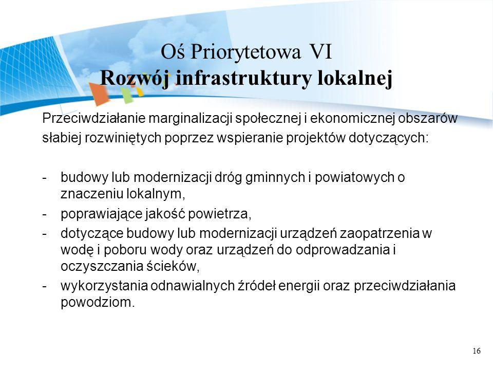 16 Oś Priorytetowa VI Rozwój infrastruktury lokalnej Przeciwdziałanie marginalizacji społecznej i ekonomicznej obszarów słabiej rozwiniętych poprzez wspieranie projektów dotyczących: -budowy lub modernizacji dróg gminnych i powiatowych o znaczeniu lokalnym, -poprawiające jakość powietrza, -dotyczące budowy lub modernizacji urządzeń zaopatrzenia w wodę i poboru wody oraz urządzeń do odprowadzania i oczyszczania ścieków, -wykorzystania odnawialnych źródeł energii oraz przeciwdziałania powodziom.
