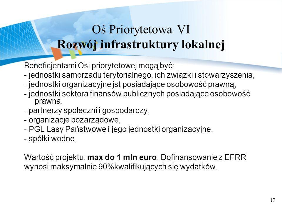 17 Oś Priorytetowa VI Rozwój infrastruktury lokalnej Beneficjentami Osi priorytetowej mogą być: - jednostki samorządu terytorialnego, ich związki i stowarzyszenia, - jednostki organizacyjne jst posiadające osobowość prawną, - jednostki sektora finansów publicznych posiadające osobowość prawną, - partnerzy społeczni i gospodarczy, - organizacje pozarządowe, - PGL Lasy Państwowe i jego jednostki organizacyjne, - spółki wodne, Wartość projektu: max do 1 mln euro.