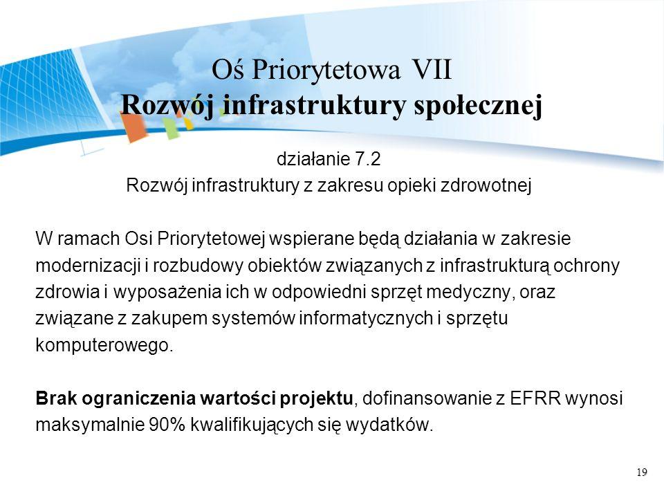 19 Oś Priorytetowa VII Rozwój infrastruktury społecznej działanie 7.2 Rozwój infrastruktury z zakresu opieki zdrowotnej W ramach Osi Priorytetowej wspierane będą działania w zakresie modernizacji i rozbudowy obiektów związanych z infrastrukturą ochrony zdrowia i wyposażenia ich w odpowiedni sprzęt medyczny, oraz związane z zakupem systemów informatycznych i sprzętu komputerowego.