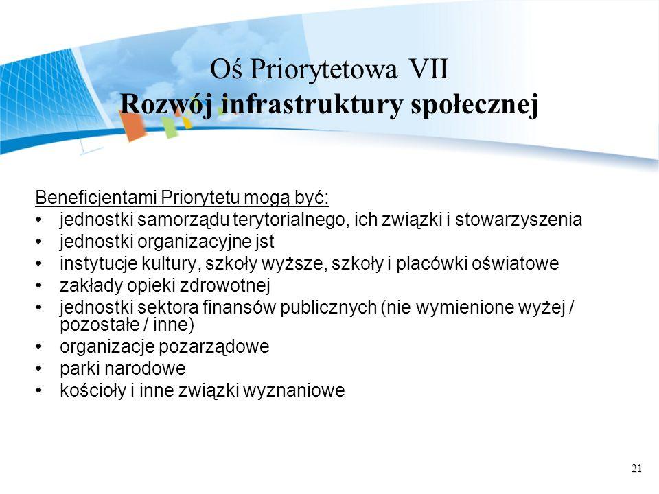 21 Oś Priorytetowa VII Rozwój infrastruktury społecznej Beneficjentami Priorytetu mogą być: jednostki samorządu terytorialnego, ich związki i stowarzyszenia jednostki organizacyjne jst instytucje kultury, szkoły wyższe, szkoły i placówki oświatowe zakłady opieki zdrowotnej jednostki sektora finansów publicznych (nie wymienione wyżej / pozostałe / inne) organizacje pozarządowe parki narodowe kościoły i inne związki wyznaniowe