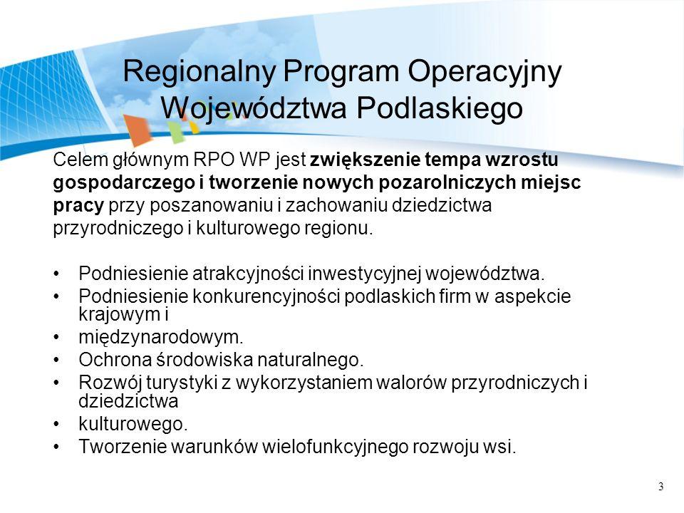 3 Regionalny Program Operacyjny Województwa Podlaskiego Celem głównym RPO WP jest zwiększenie tempa wzrostu gospodarczego i tworzenie nowych pozarolniczych miejsc pracy przy poszanowaniu i zachowaniu dziedzictwa przyrodniczego i kulturowego regionu.