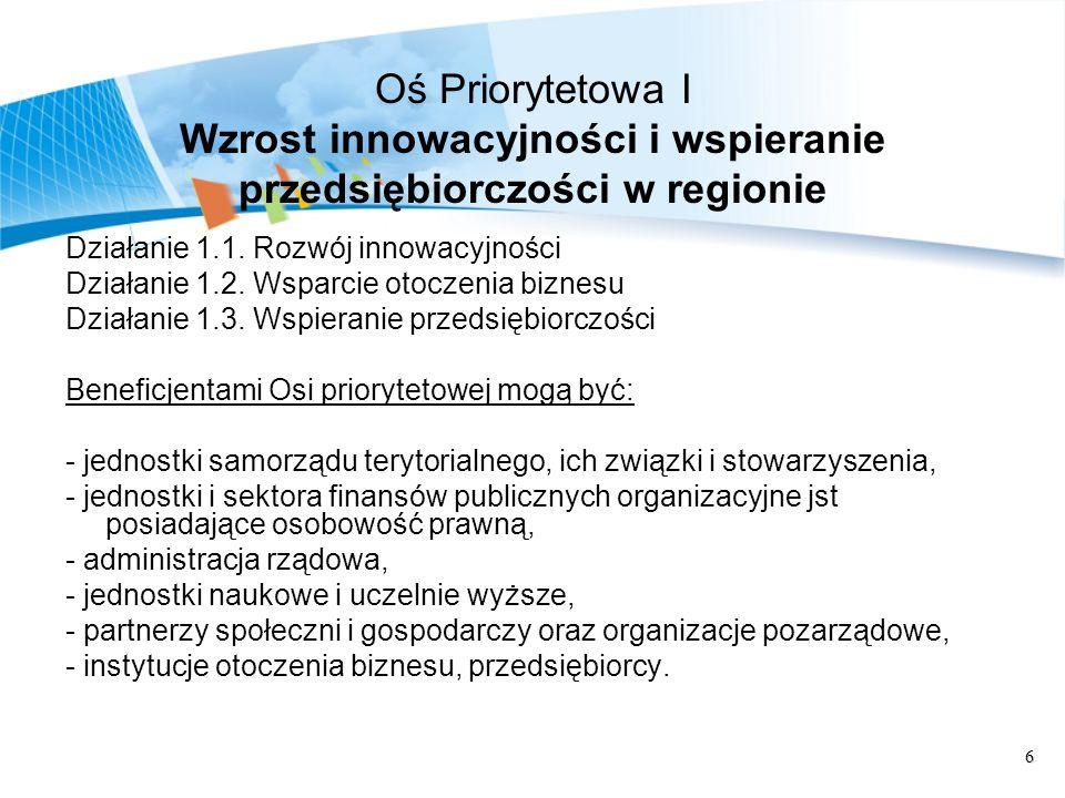 6 Oś Priorytetowa I Wzrost innowacyjności i wspieranie przedsiębiorczości w regionie Działanie 1.1.