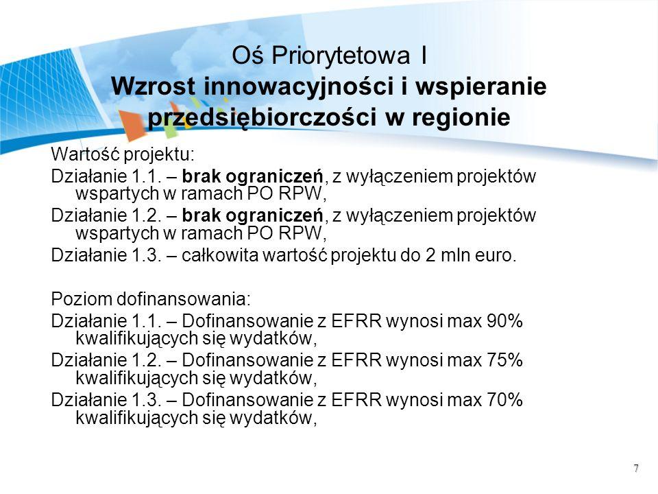 7 Oś Priorytetowa I Wzrost innowacyjności i wspieranie przedsiębiorczości w regionie Wartość projektu: Działanie 1.1.