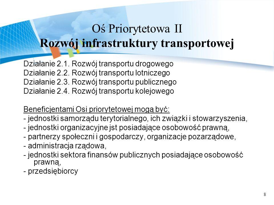 8 Oś Priorytetowa II Rozwój infrastruktury transportowej Działanie 2.1.