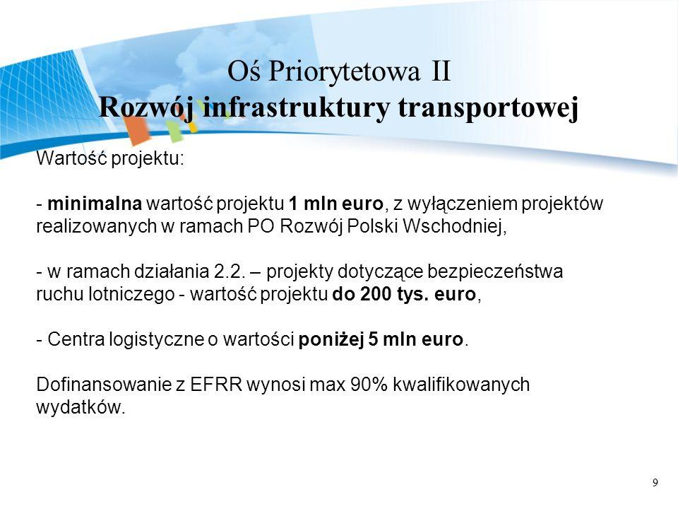 9 Oś Priorytetowa II Rozwój infrastruktury transportowej Wartość projektu: - minimalna wartość projektu 1 mln euro, z wyłączeniem projektów realizowanych w ramach PO Rozwój Polski Wschodniej, - w ramach działania 2.2.