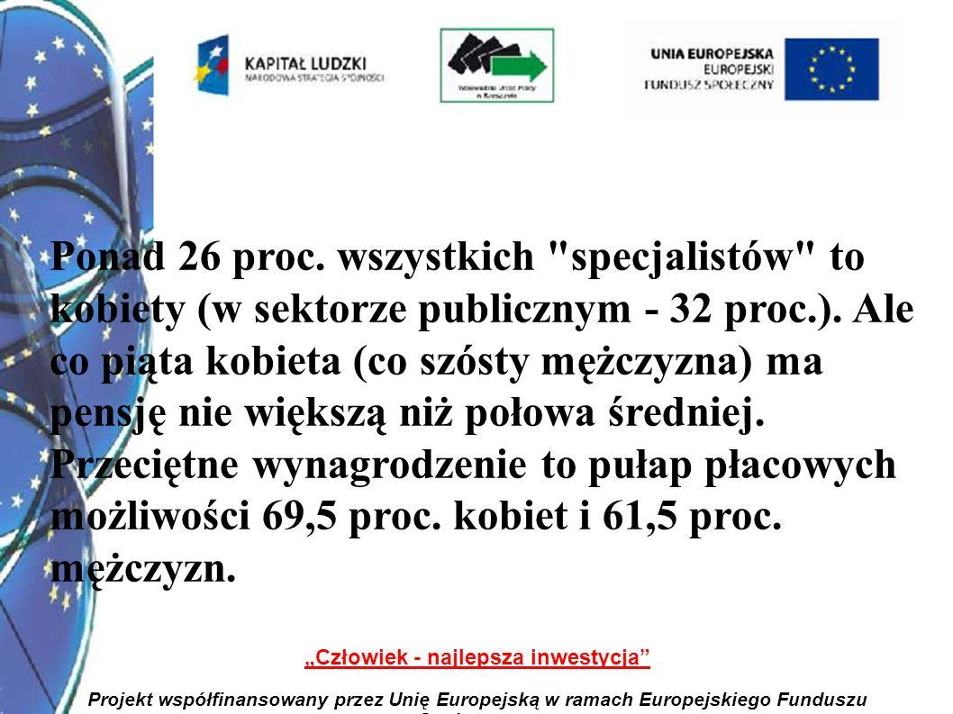 3 Człowiek - najlepsza inwestycja Projekt współfinansowany przez Unię Europejską w ramach Europejskiego Funduszu Społecznego Ponad 26 proc.