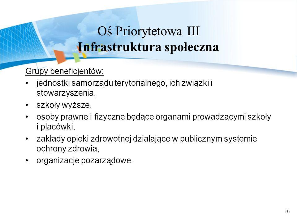 10 Oś Priorytetowa III Infrastruktura społeczna Grupy beneficjentów: jednostki samorządu terytorialnego, ich związki i stowarzyszenia, szkoły wyższe,