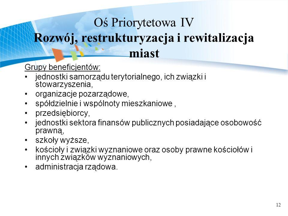12 Oś Priorytetowa IV Rozwój, restrukturyzacja i rewitalizacja miast Grupy beneficjentów: jednostki samorządu terytorialnego, ich związki i stowarzysz