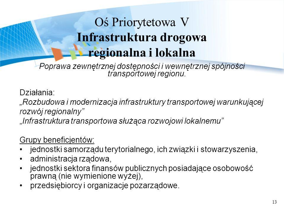 13 Oś Priorytetowa V Infrastruktura drogowa regionalna i lokalna Poprawa zewnętrznej dostępności i wewnętrznej spójności transportowej regionu. Działa