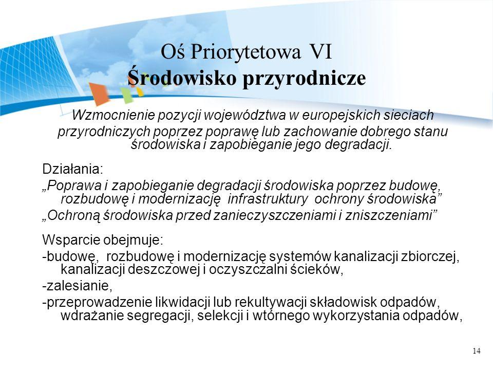 14 Oś Priorytetowa VI Środowisko przyrodnicze Wzmocnienie pozycji województwa w europejskich sieciach przyrodniczych poprzez poprawę lub zachowanie do