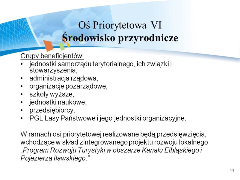 15 Oś Priorytetowa VI Środowisko przyrodnicze Grupy beneficjentów: jednostki samorządu terytorialnego, ich związki i stowarzyszenia, administracja rzą