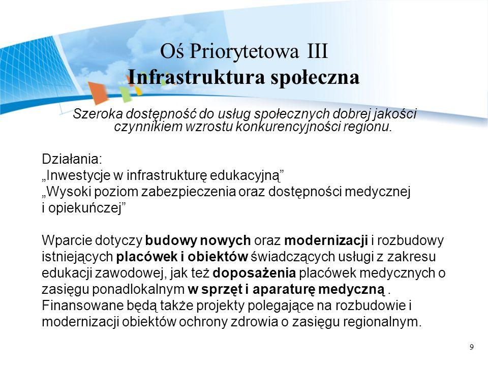 9 Oś Priorytetowa III Infrastruktura społeczna Szeroka dostępność do usług społecznych dobrej jakości czynnikiem wzrostu konkurencyjności regionu. Dzi