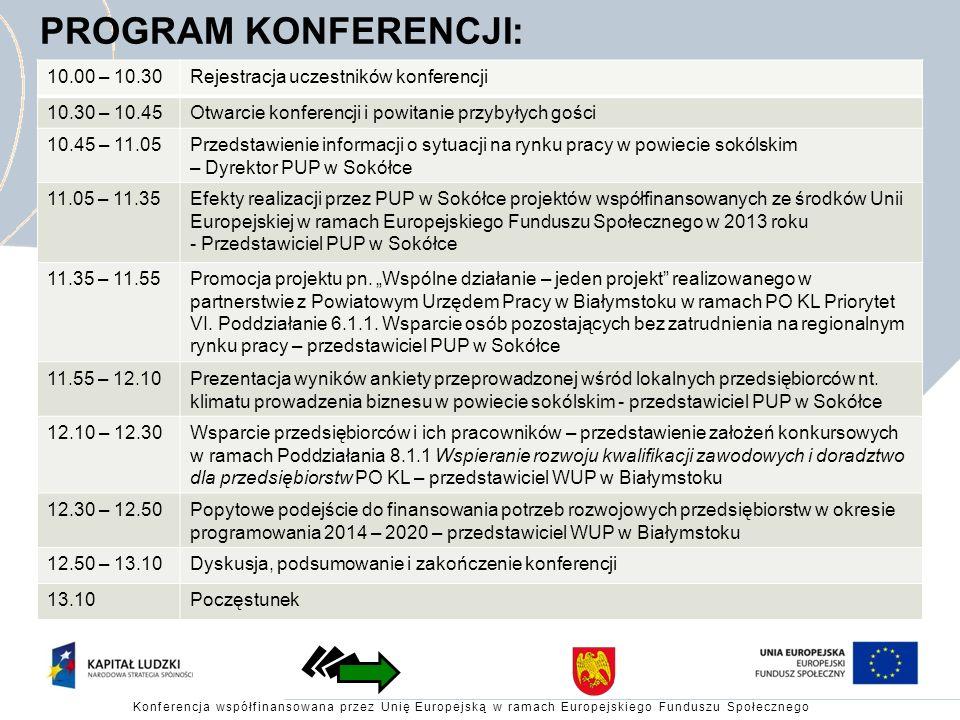 Konferencja współfinansowana przez Unię Europejską w ramach Europejskiego Funduszu Społecznego STRUKTURA BEZROBOTNYCH wg wykształcenia (1241) (1178) (1283) (680) (423) Stan na 31.X.2013