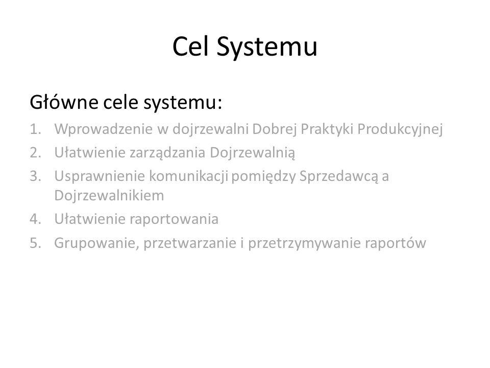 Cel Systemu Główne cele systemu: 1.Wprowadzenie w dojrzewalni Dobrej Praktyki Produkcyjnej 2.Ułatwienie zarządzania Dojrzewalnią 3.Usprawnienie komuni