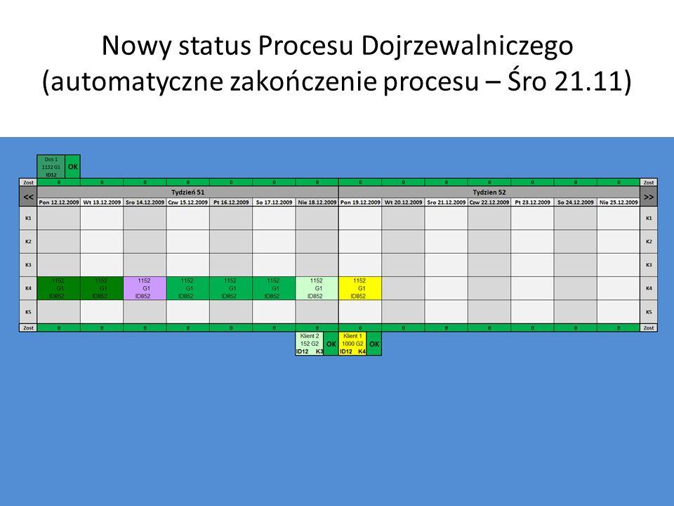 Nowy status Procesu Dojrzewalniczego (automatyczne zakończenie procesu – Śro 21.11)