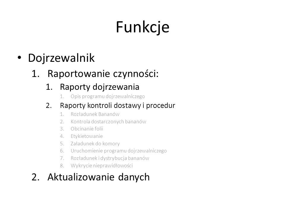 Funkcje Dojrzewalnik 1.Raportowanie czynności: 1.Raporty dojrzewania 1.Opis programu dojrzewalniczego 2.Raporty kontroli dostawy i procedur 1.Rozładun