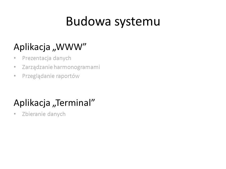 Budowa systemu Aplikacja WWW Prezentacja danych Zarządzanie harmonogramami Przeglądanie raportów Aplikacja Terminal Zbieranie danych