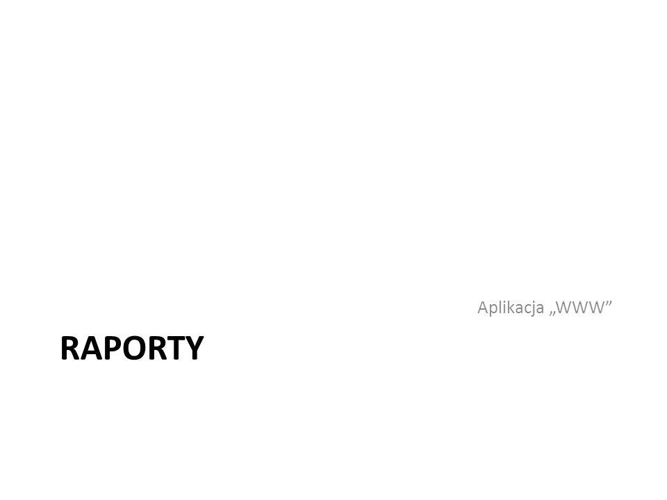 RAPORTY Aplikacja WWW