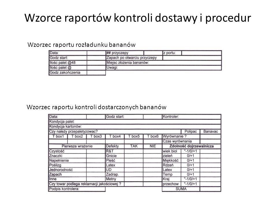 Wzorzec raportu rozładunku bananów Wzorzec raportu kontroli dostarczonych bananów Wzorce raportów kontroli dostawy i procedur