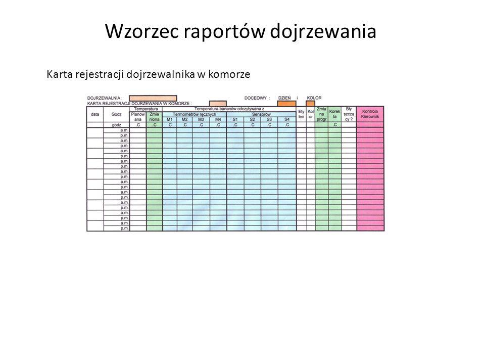 Karta rejestracji dojrzewalnika w komorze Wzorzec raportów dojrzewania