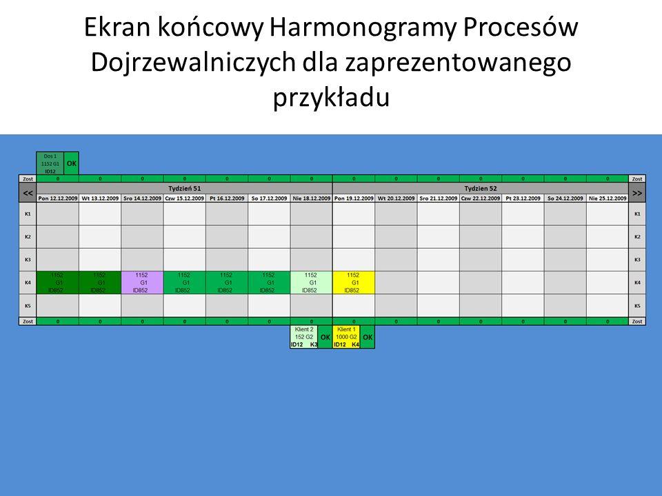 Ekran końcowy Harmonogramy Procesów Dojrzewalniczych dla zaprezentowanego przykładu