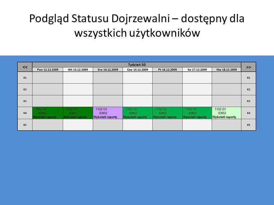 Podgląd Statusu Dojrzewalni – dostępny dla wszystkich użytkowników