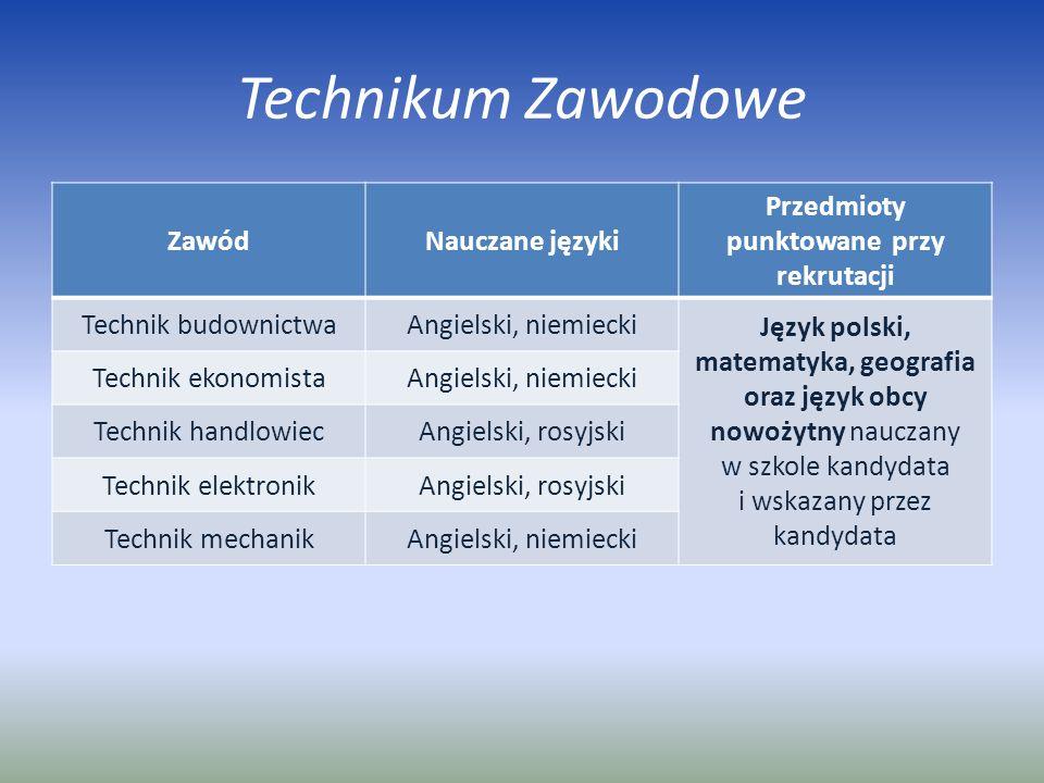 Technikum Zawodowe ZawódNauczane języki Przedmioty punktowane przy rekrutacji Technik budownictwaAngielski, niemiecki Język polski, matematyka, geogra