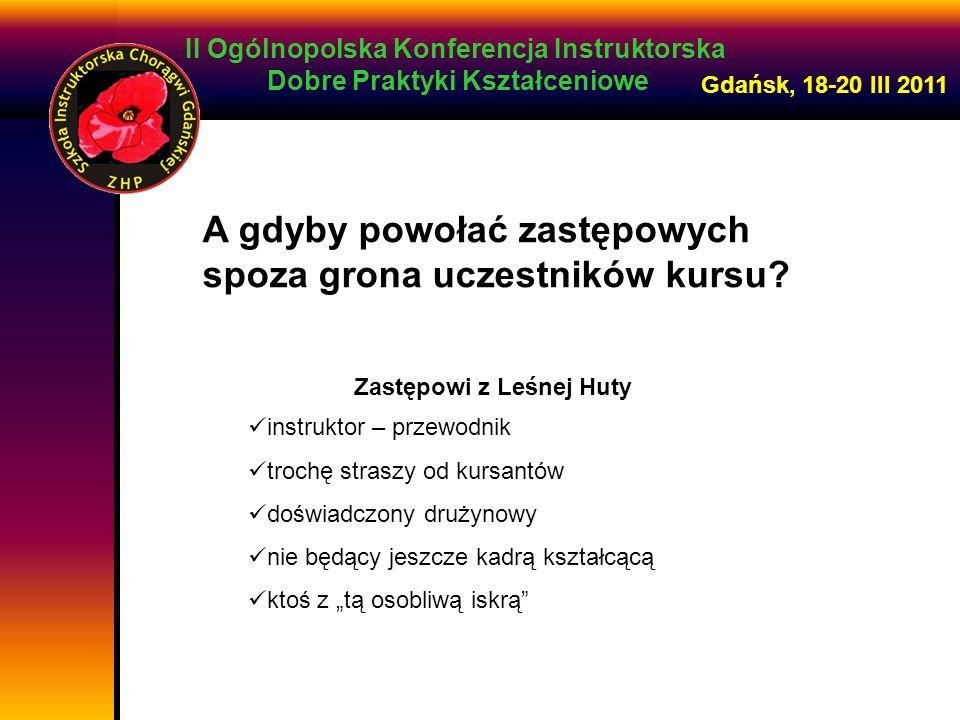 II Ogólnopolska Konferencja Instruktorska Dobre Praktyki Kształceniowe Gdańsk, 18-20 III 2011 A gdyby powołać zastępowych spoza grona uczestników kurs