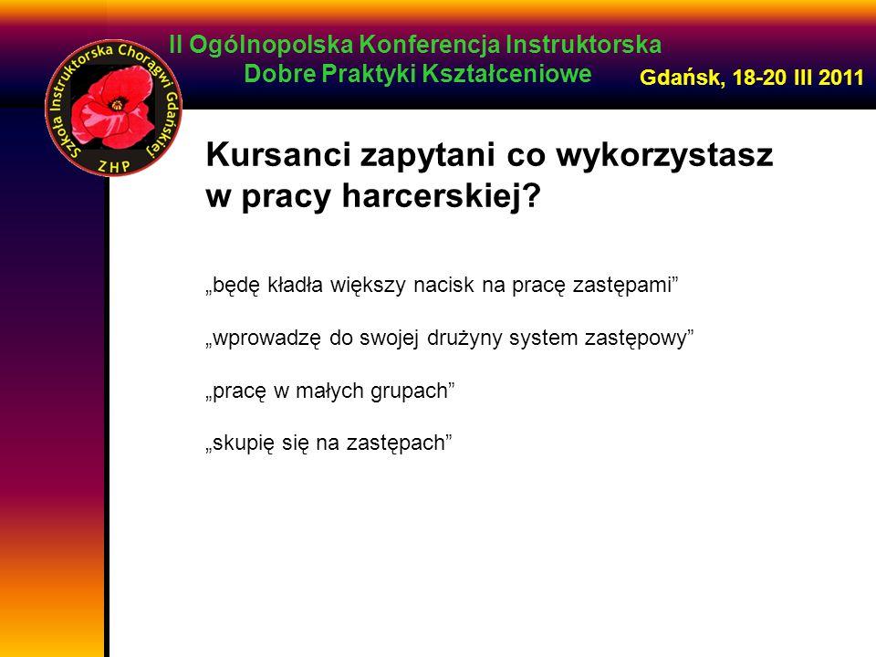 II Ogólnopolska Konferencja Instruktorska Dobre Praktyki Kształceniowe Gdańsk, 18-20 III 2011 Kursanci zapytani co wykorzystasz w pracy harcerskiej? b