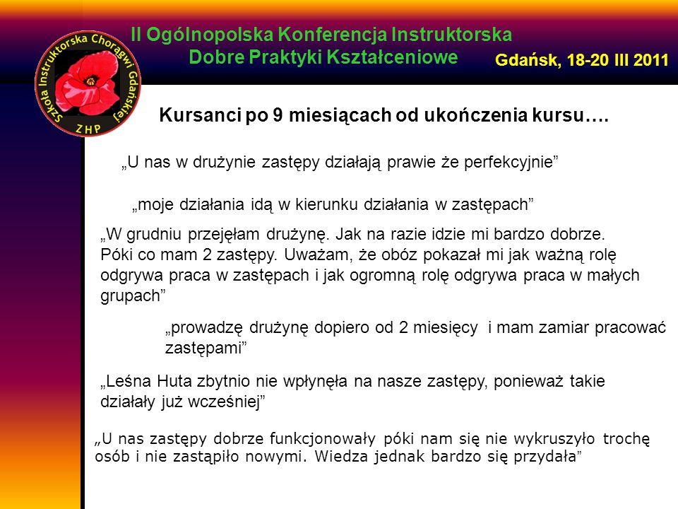 II Ogólnopolska Konferencja Instruktorska Dobre Praktyki Kształceniowe Gdańsk, 18-20 III 2011 Kursanci po 9 miesiącach od ukończenia kursu…. U nas w d