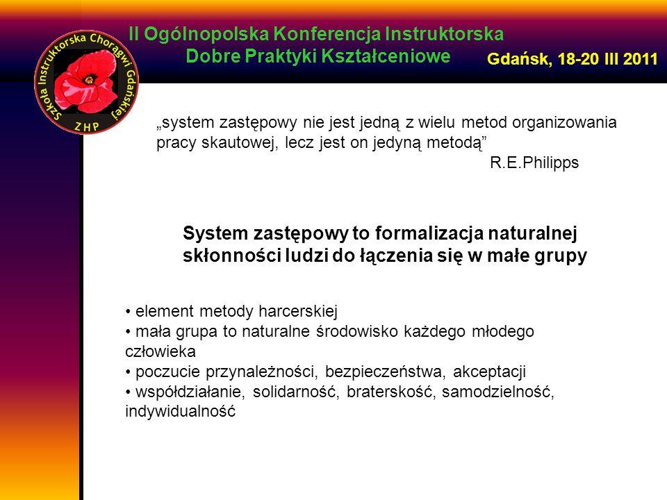 II Ogólnopolska Konferencja Instruktorska Dobre Praktyki Kształceniowe Gdańsk, 18-20 III 2011 Praca w zastępie daje możliwość większego zaistnienia i wykazania się każdej osobie Łatwiej się pracuje nawet gdy kurs jest liczny Działania w małej grupie kształtują umiejętności współdziałania, braterstwa, współodpowiedzialności, dochodzenia do kompromisu, dyskusji Korzyści: Zastępowi mogą na bieżąco analizować postępy i postawę na kursie Możliwość doświadczenia pracy w dobrym zastępie Kształcenie staje się bardziej zindywidualizowane