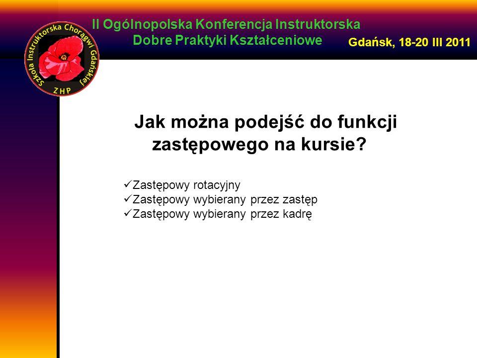 II Ogólnopolska Konferencja Instruktorska Dobre Praktyki Kształceniowe Gdańsk, 18-20 III 2011 Zastępowy rotacyjny: +- każdy może się sprawdzić nie każdy się nadaje różnorodność nie zdąży wyrobić sobie autorytetu każdy z uczestników ma okazję obserwować cechy zastępowego (pożądane lub nie) zajmuje się czysto technicznymi sprawami sprawia wrażenie chaosu Najmniej lubiany przeze mnie